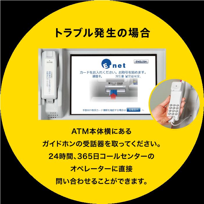 トラブル発生の場合 ATM本体横にある電話の受話器を取ってください。24時間、365日コールセンターのオペレーターに直接問い合わせることができます。