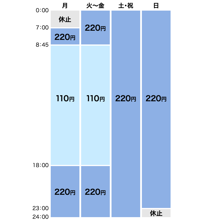 栃木 銀行 振込 手数料