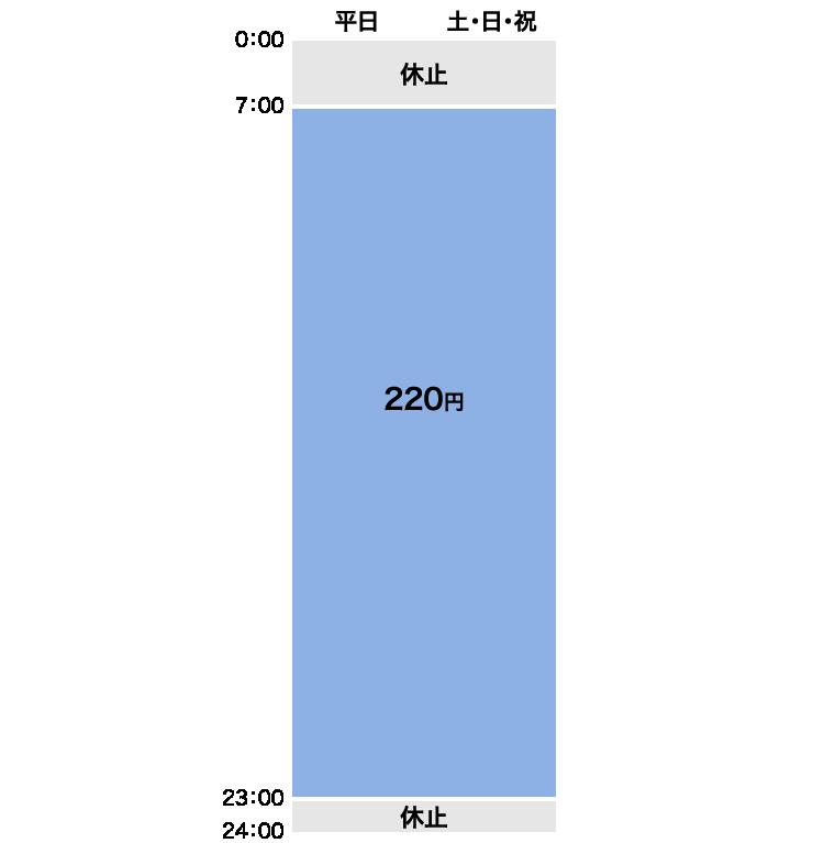 Atm 東邦 銀行
